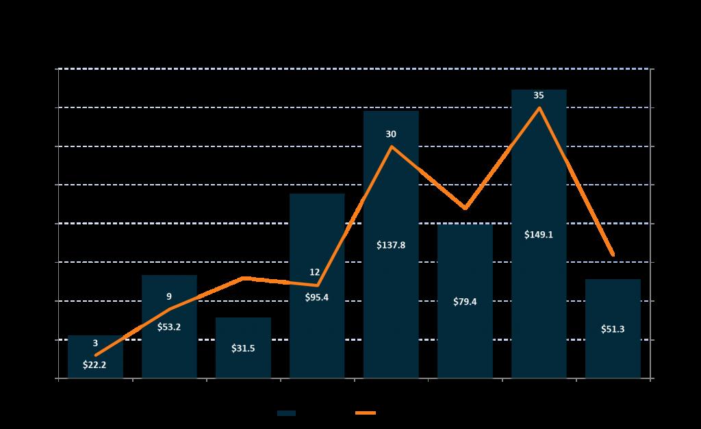 Less waste_Blog_Chart